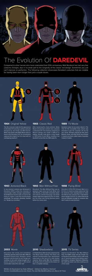 Daredevil infographic shows costumes from 1964 to Netflix