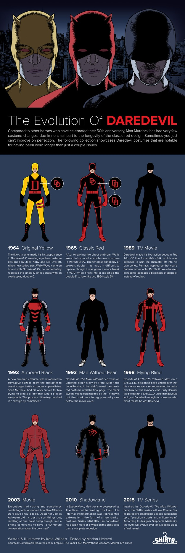 the-evolution-of-daredevil-infographic