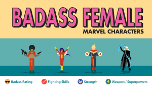 Badass Marvel women: a ranking by Morph Costumes
