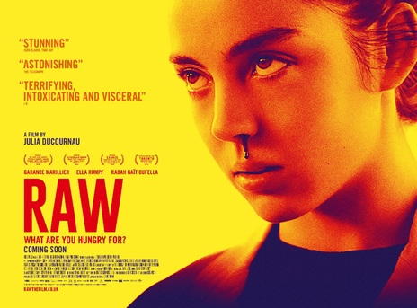 Raw film review: coming of age horror with brains and bite